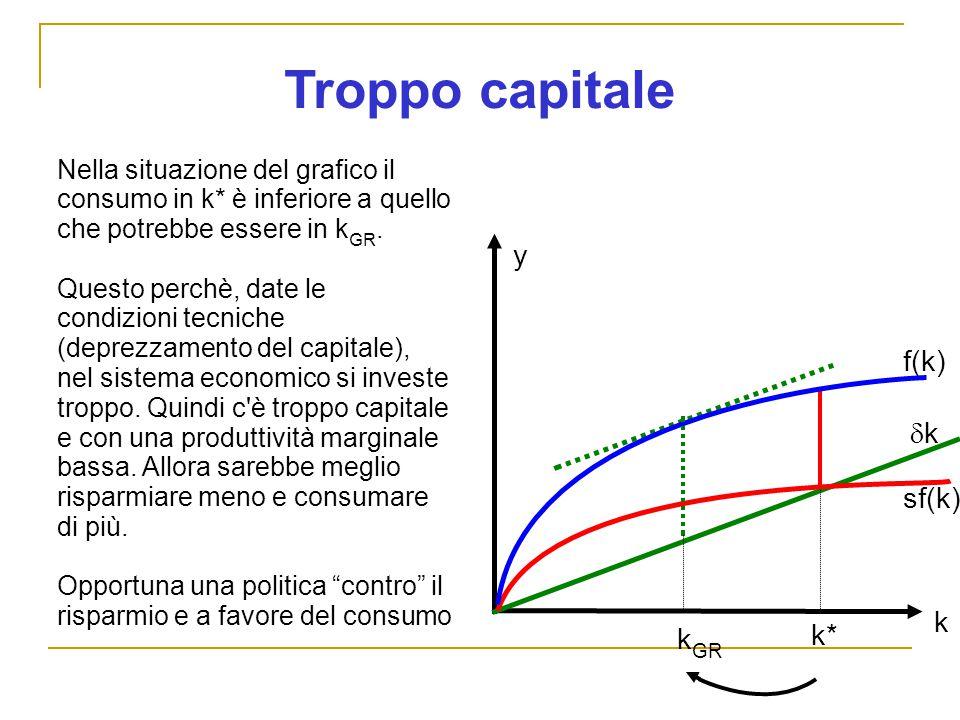 Troppo capitale y sf(k) kk k Nella situazione del grafico il consumo in k* è inferiore a quello che potrebbe essere in k GR.