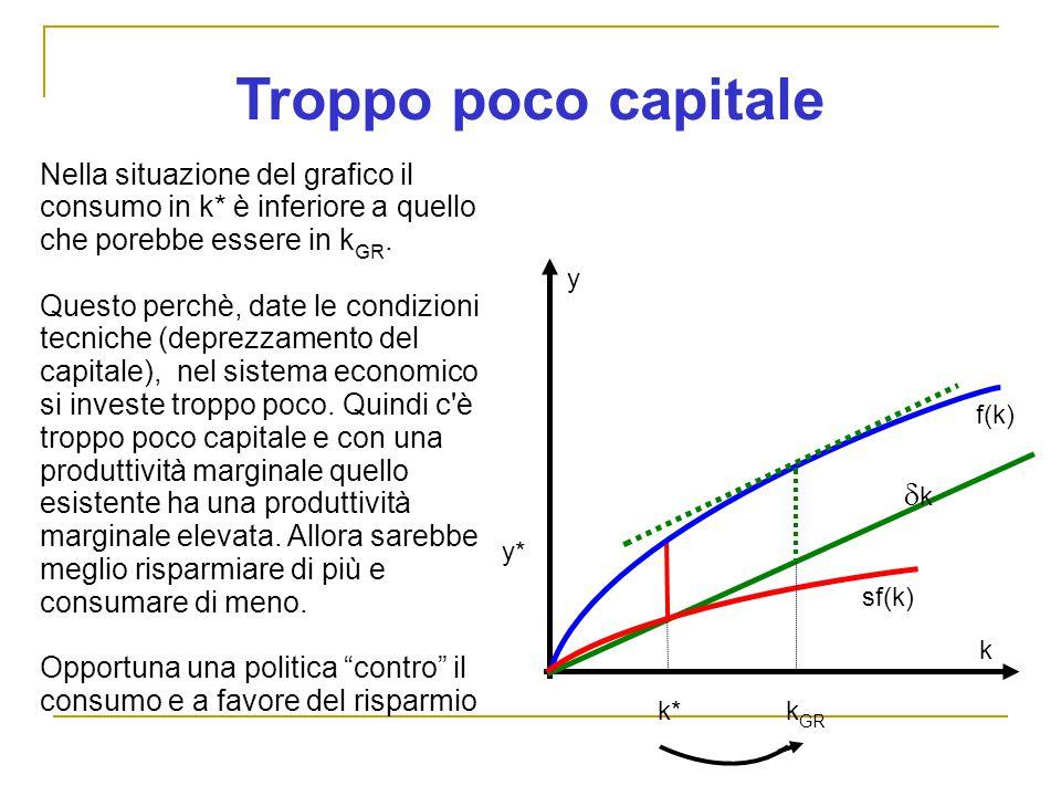 Troppo poco capitale y sf(k) kk k Nella situazione del grafico il consumo in k* è inferiore a quello che porebbe essere in k GR.