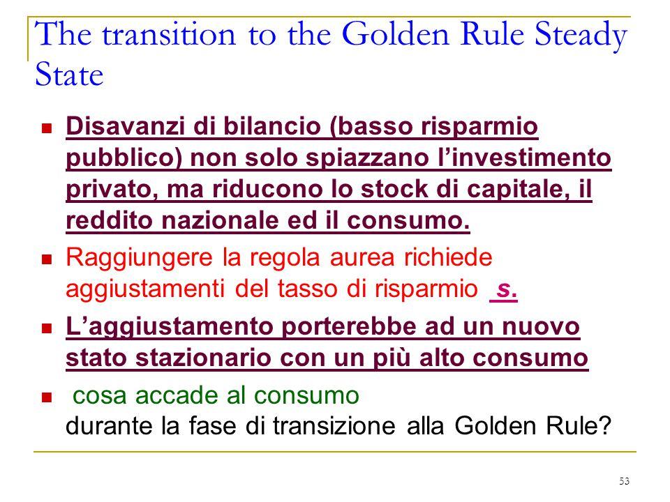 53 The transition to the Golden Rule Steady State Disavanzi di bilancio (basso risparmio pubblico) non solo spiazzano l'investimento privato, ma riducono lo stock di capitale, il reddito nazionale ed il consumo.