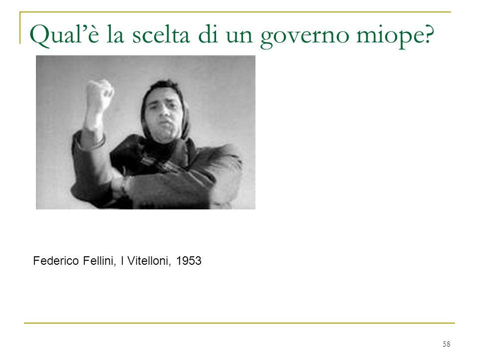 Qual'è la scelta di un governo miope? 58 Federico Fellini, I Vitelloni, 1953