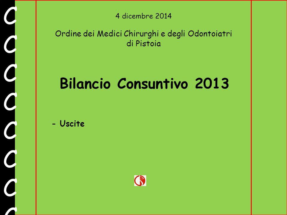 4 dicembre 2014 Ordine dei Medici Chirurghi e degli Odontoiatri di Pistoia CCCCCCCCCCCCCCCC Bilancio Consuntivo 2013 - Uscite