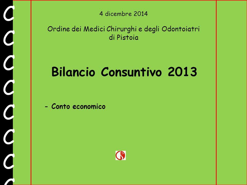 4 dicembre 2014 Ordine dei Medici Chirurghi e degli Odontoiatri di Pistoia CCCCCCCCCCCCCCCC Bilancio Consuntivo 2013 - Conto economico