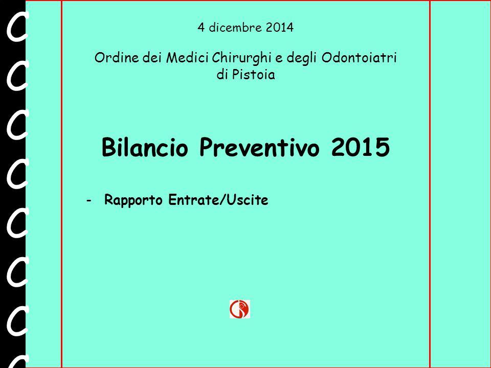 4 dicembre 2014 Ordine dei Medici Chirurghi e degli Odontoiatri di Pistoia CCCCCCCCCCCCCCCC Bilancio Preventivo 2015 -Rapporto Entrate/Uscite