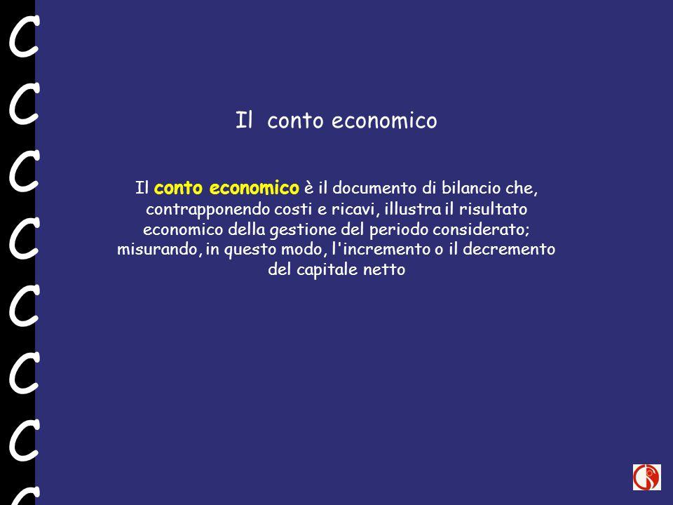 Il conto economico è il documento di bilancio che, contrapponendo costi e ricavi, illustra il risultato economico della gestione del periodo considerato; misurando, in questo modo, l incremento o il decremento del capitale netto Il conto economico CCCCCCCCCCCCCCCC