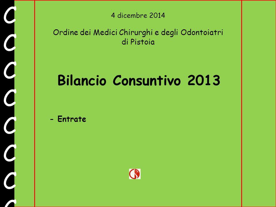 4 dicembre 2014 Ordine dei Medici Chirurghi e degli Odontoiatri di Pistoia CCCCCCCCCCCCCCCC Bilancio Consuntivo 2013 - Entrate