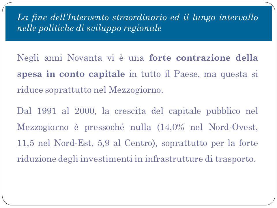 Negli anni Novanta vi è una forte contrazione della spesa in conto capitale in tutto il Paese, ma questa si riduce soprattutto nel Mezzogiorno.
