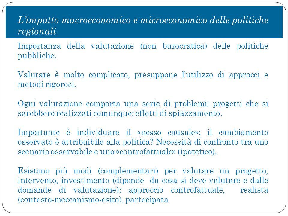 Alcune premesse. Importanza della valutazione (non burocratica) delle politiche pubbliche.