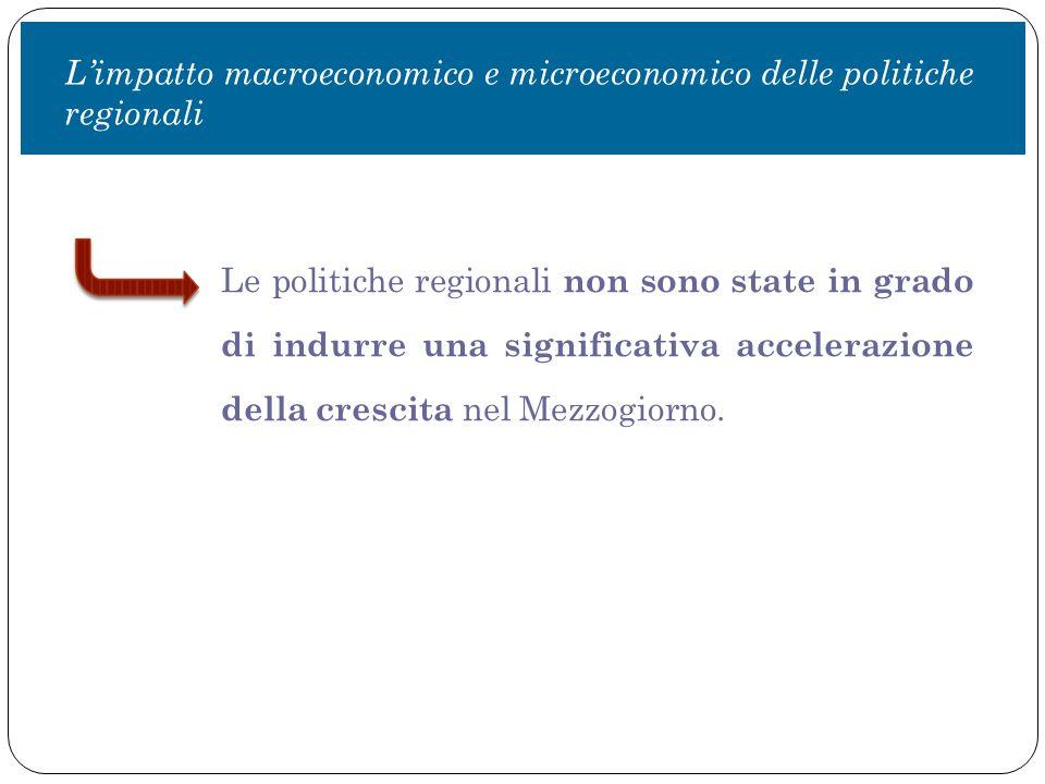 Le politiche regionali non sono state in grado di indurre una significativa accelerazione della crescita nel Mezzogiorno.