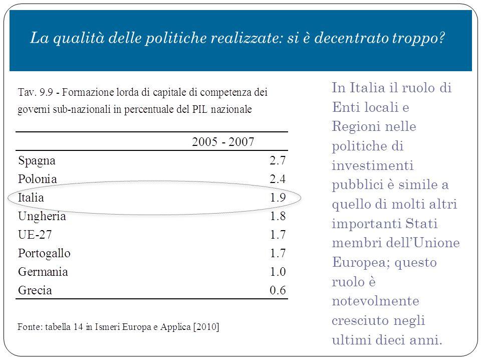 In Italia il ruolo di Enti locali e Regioni nelle politiche di investimenti pubblici è simile a quello di molti altri importanti Stati membri dell'Unione Europea; questo ruolo è notevolmente cresciuto negli ultimi dieci anni.