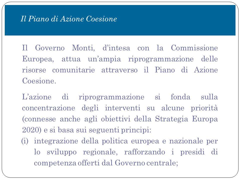 Il Piano di Azione Coesione Il Governo Monti, d'intesa con la Commissione Europea, attua un'ampia riprogrammazione delle risorse comunitarie attraverso il Piano di Azione Coesione.
