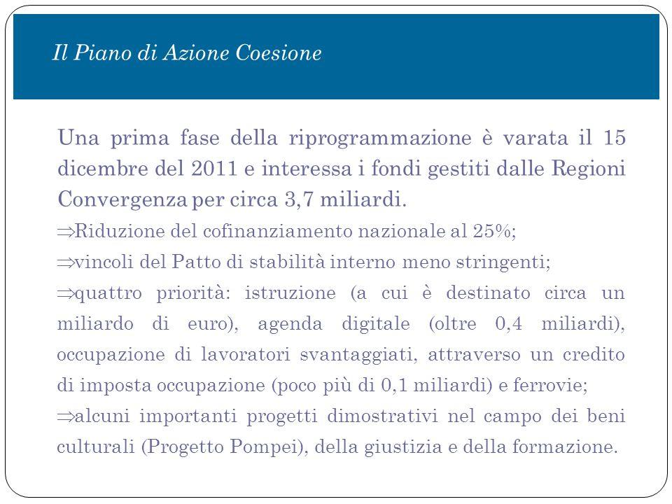Il Piano di Azione Coesione Una prima fase della riprogrammazione è varata il 15 dicembre del 2011 e interessa i fondi gestiti dalle Regioni Convergenza per circa 3,7 miliardi.