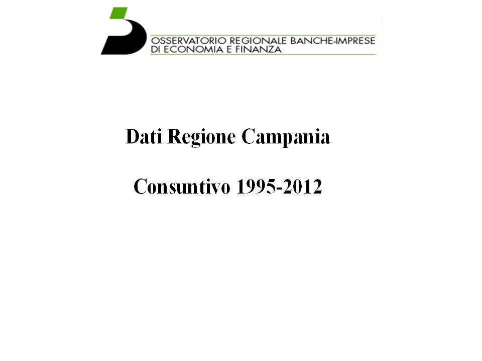 PIL della Regione Campania - dati consuntivi 1995-2012 (a prezzi dell anno precedente concatenati; PIL in migliaia di euro) Fonte: Osservatorio Regionale Banche Imprese