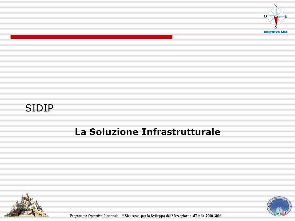 Programma Operativo Nazionale - Sicurezza per lo Sviluppo del Mezzogiorno d Italia 2000-2006 SIDIP La Soluzione Infrastrutturale