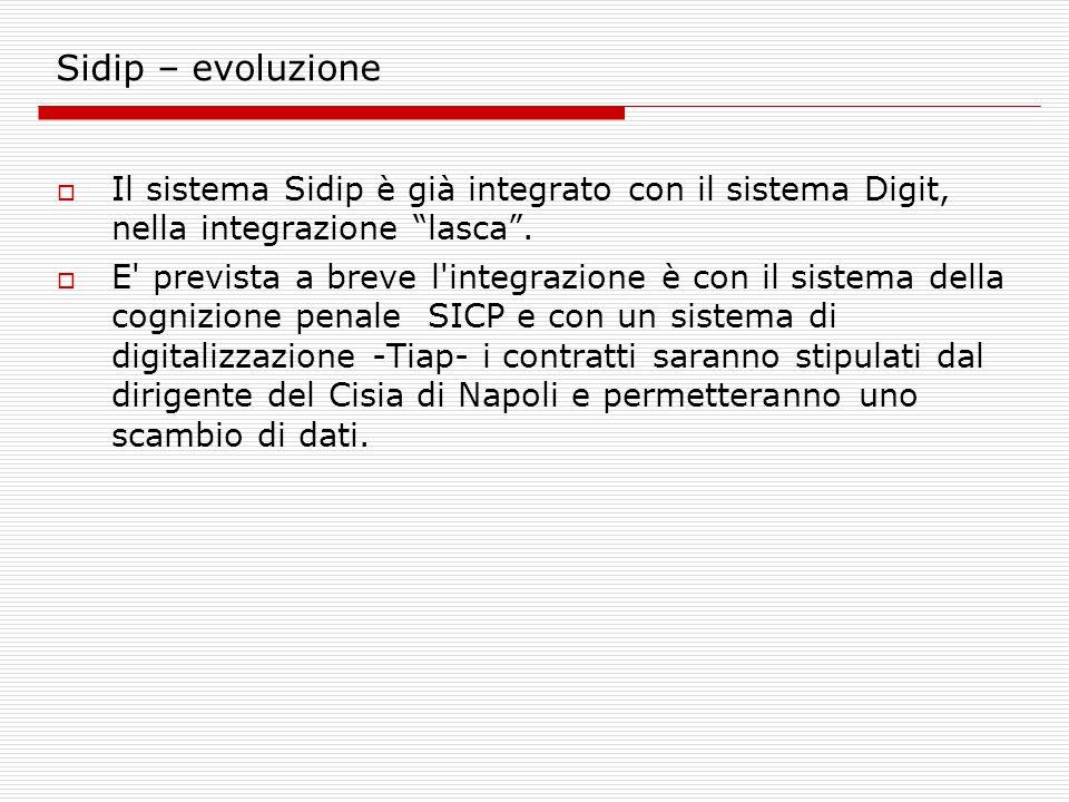 Sidip – evoluzione  Il sistema Sidip è già integrato con il sistema Digit, nella integrazione lasca .