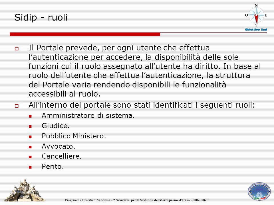 Programma Operativo Nazionale - Sicurezza per lo Sviluppo del Mezzogiorno d Italia 2000-2006 Sidip - ruoli  Il Portale prevede, per ogni utente che effettua l'autenticazione per accedere, la disponibilità delle sole funzioni cui il ruolo assegnato all'utente ha diritto.