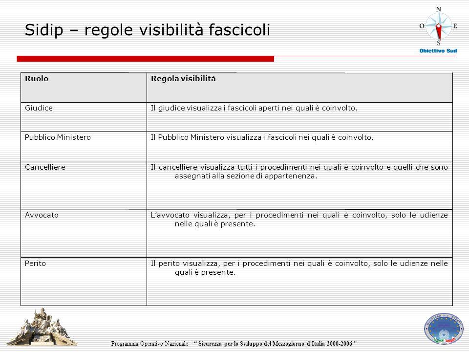 Programma Operativo Nazionale - Sicurezza per lo Sviluppo del Mezzogiorno d Italia 2000-2006 Sidip – regole visibilità fascicoli Il perito visualizza, per i procedimenti nei quali è coinvolto, solo le udienze nelle quali è presente.