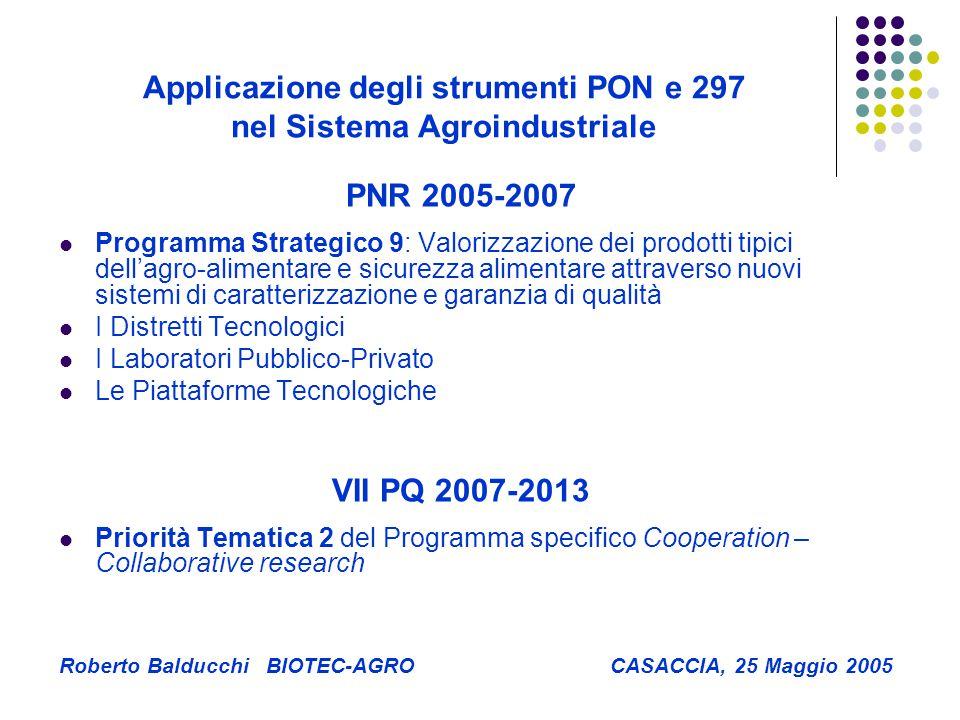 Applicazione degli strumenti PON e 297 nel Sistema Agroindustriale PNR 2005-2007 Programma Strategico 9: Valorizzazione dei prodotti tipici dell'agro-alimentare e sicurezza alimentare attraverso nuovi sistemi di caratterizzazione e garanzia di qualità I Distretti Tecnologici I Laboratori Pubblico-Privato Le Piattaforme Tecnologiche VII PQ 2007-2013 Priorità Tematica 2 del Programma specifico Cooperation – Collaborative research Roberto Balducchi BIOTEC-AGRO CASACCIA, 25 Maggio 2005