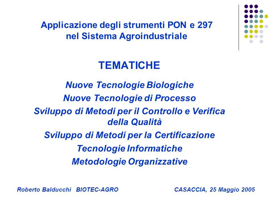 Applicazione degli strumenti PON e 297 nel Sistema Agroindustriale TEMATICHE Nuove Tecnologie Biologiche Nuove Tecnologie di Processo Sviluppo di Metodi per il Controllo e Verifica della Qualità Sviluppo di Metodi per la Certificazione Tecnologie Informatiche Metodologie Organizzative Roberto Balducchi BIOTEC-AGRO CASACCIA, 25 Maggio 2005