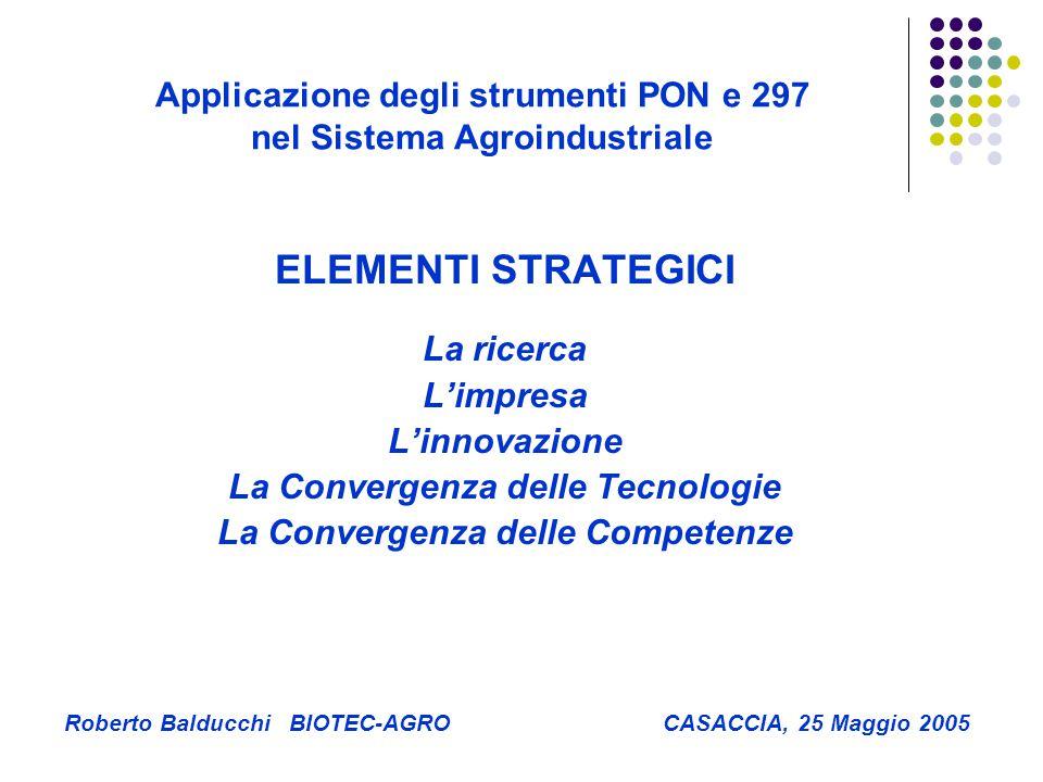 Applicazione degli strumenti PON e 297 nel Sistema Agroindustriale ELEMENTI STRATEGICI La ricerca L'impresa L'innovazione La Convergenza delle Tecnologie La Convergenza delle Competenze Roberto Balducchi BIOTEC-AGRO CASACCIA, 25 Maggio 2005