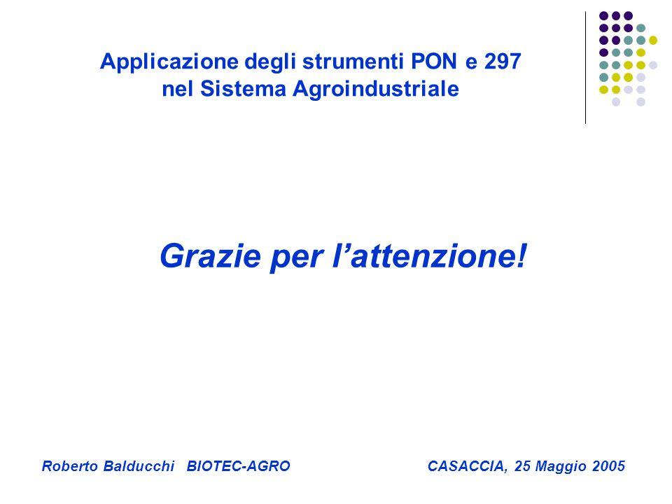 Applicazione degli strumenti PON e 297 nel Sistema Agroindustriale Grazie per l'attenzione.