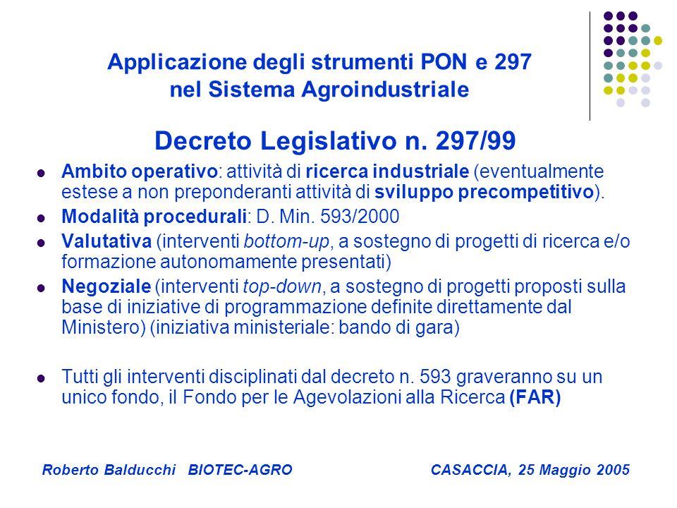 Applicazione degli strumenti PON e 297 nel Sistema Agroindustriale Roberto Balducchi BIOTEC-AGRO CASACCIA, 25 Maggio 2005 Ambito operativo: attività di ricerca industriale (eventualmente estese a non preponderanti attività di sviluppo precompetitivo).