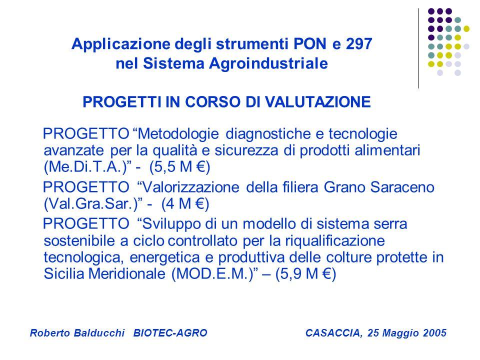 Applicazione degli strumenti PON e 297 nel Sistema Agroindustriale Roberto Balducchi BIOTEC-AGRO CASACCIA, 25 Maggio 2005 PROGETTO Metodologie diagnostiche e tecnologie avanzate per la qualità e sicurezza di prodotti alimentari (Me.Di.T.A.) - (5,5 M €) PROGETTO Valorizzazione della filiera Grano Saraceno (Val.Gra.Sar.) - (4 M €) PROGETTO Sviluppo di un modello di sistema serra sostenibile a ciclo controllato per la riqualificazione tecnologica, energetica e produttiva delle colture protette in Sicilia Meridionale (MOD.E.M.) – (5,9 M €) PROGETTI IN CORSO DI VALUTAZIONE