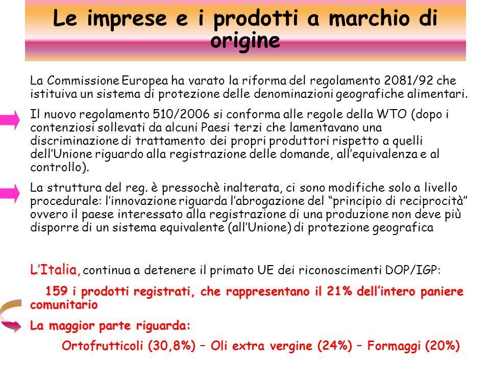 La Commissione Europea ha varato la riforma del regolamento 2081/92 che istituiva un sistema di protezione delle denominazioni geografiche alimentari.