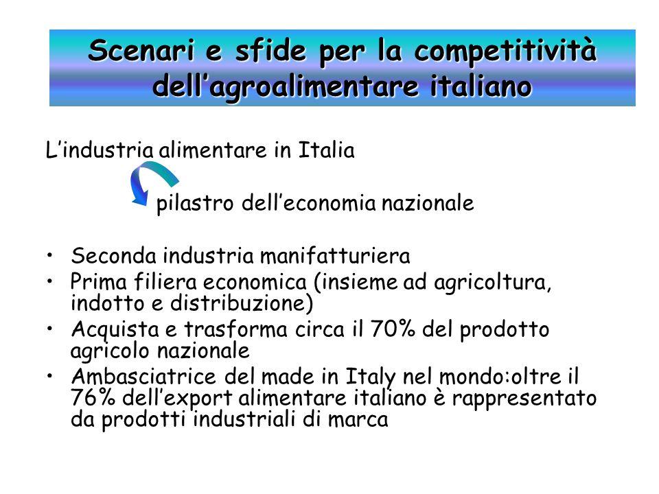 L'industria alimentare in Italia pilastro dell'economia nazionale Seconda industria manifatturiera Prima filiera economica (insieme ad agricoltura, indotto e distribuzione) Acquista e trasforma circa il 70% del prodotto agricolo nazionale Ambasciatrice del made in Italy nel mondo:oltre il 76% dell'export alimentare italiano è rappresentato da prodotti industriali di marca Scenari e sfide per la competitività dell'agroalimentare italiano