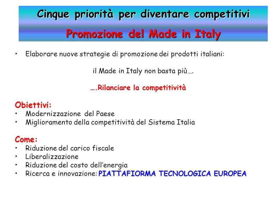 Elaborare nuove strategie di promozione dei prodotti italiani: il Made in Italy non basta più….