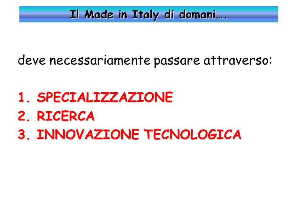 deve necessariamente passare attraverso: 1.SPECIALIZZAZIONE 2.RICERCA 3.INNOVAZIONE TECNOLOGICA Il Made in Italy di domani….