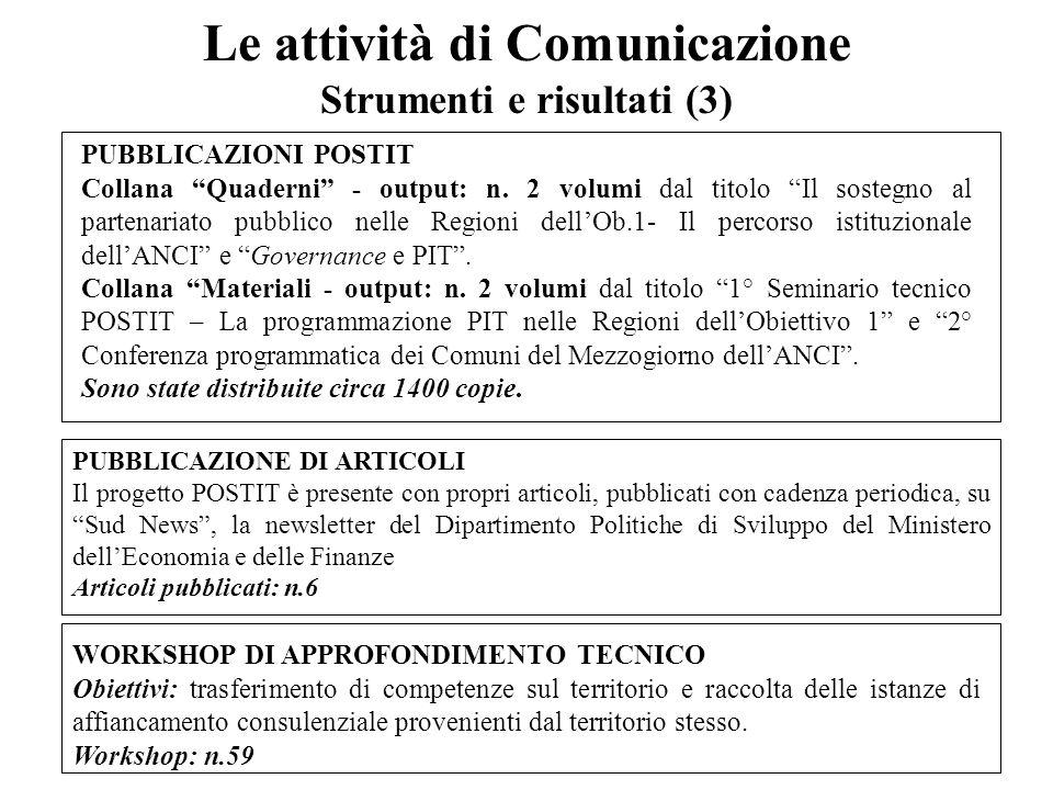 Le attività di Comunicazione Strumenti e risultati (3) PUBBLICAZIONI POSTIT Collana Quaderni - output: n.