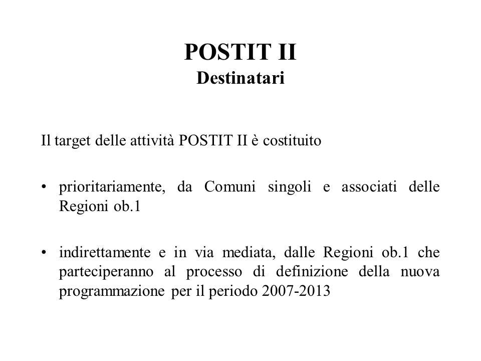 POSTIT II Destinatari Il target delle attività POSTIT II è costituito prioritariamente, da Comuni singoli e associati delle Regioni ob.1 indirettamente e in via mediata, dalle Regioni ob.1 che parteciperanno al processo di definizione della nuova programmazione per il periodo 2007-2013