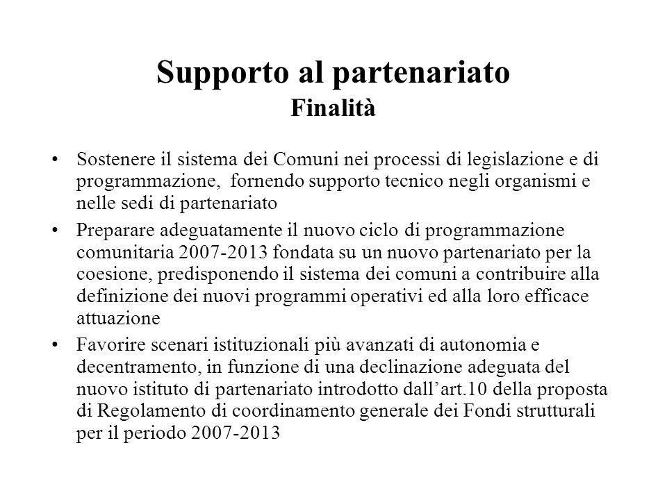 Le attività di Assistenza tecnica I Numeri I Comuni raggiunti da servizi/attività: n.394 I PIT beneficiari di azioni di supporto: n.44 Gli affinamenti consulenziali/rilascio pareri: n.29 I Workshop di affiancamento tecnico: n.59 (920 i partecipanti, tra funzionari e ProjectManager di PIT) Le rilevazioni sul fabbisogno di AT dei Comuni/PIT: n.2 (al 30 giugno 2003; al 30 luglio 2004)