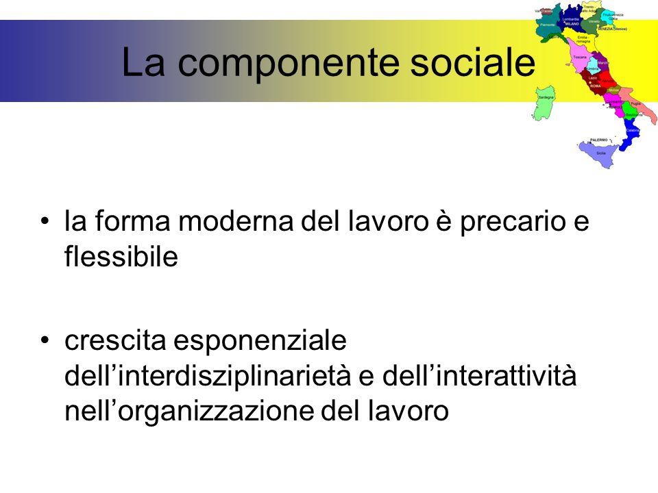 La componente sociale la forma moderna del lavoro è precario e flessibile crescita esponenziale dell'interdisziplinarietà e dell'interattività nell'or
