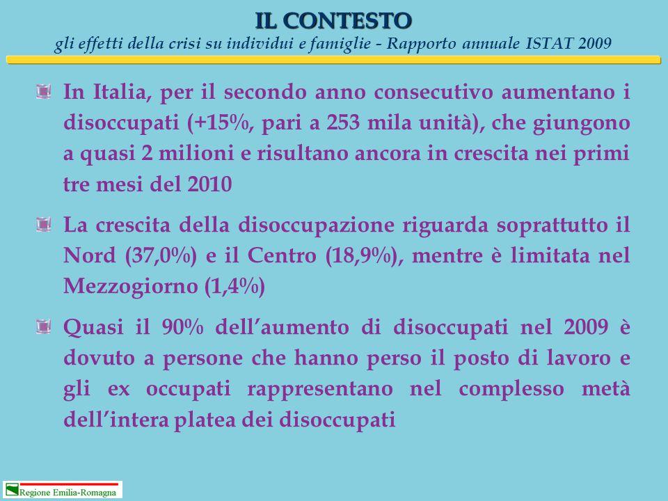 … IN EMILIA-ROMAGNA La crisi economica ha colpito anche l'economia della nostra Regione: il Rapporto sull'economia regionale 2009 (Unioncamere e RER) evidenzia che gli effetti della crisi sono complessivamente più attenuati che nel resto d'Italia Il tasso di disoccupazione nel I trimestre 2010 è salito al 6,2% della forza lavoro (era del 4,1% nello stesso periodo del 2009) Fonte: Profilo di salute RER (5 luglio 2010) Il PIL regionale ha subito un calo del 4,8% rispetto al 5% nazionale; variazioni più marcate a Modena e Reggio Emilia, province a forte vocazione manifatturiera, in particolare meccanica, settori questi tra i più penalizzati