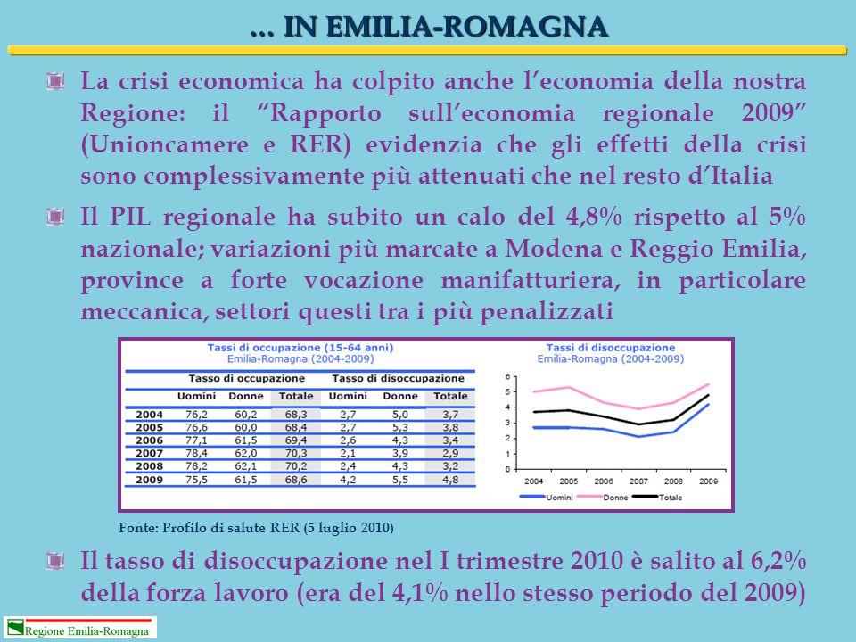 """… IN EMILIA-ROMAGNA La crisi economica ha colpito anche l'economia della nostra Regione: il """"Rapporto sull'economia regionale 2009"""" (Unioncamere e RER"""