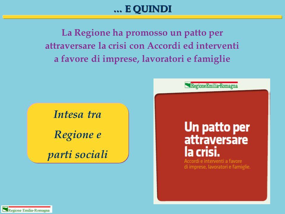 La Regione ha promosso un patto per attraversare la crisi con Accordi ed interventi a favore di imprese, lavoratori e famiglie … E QUINDI Intesa tra R