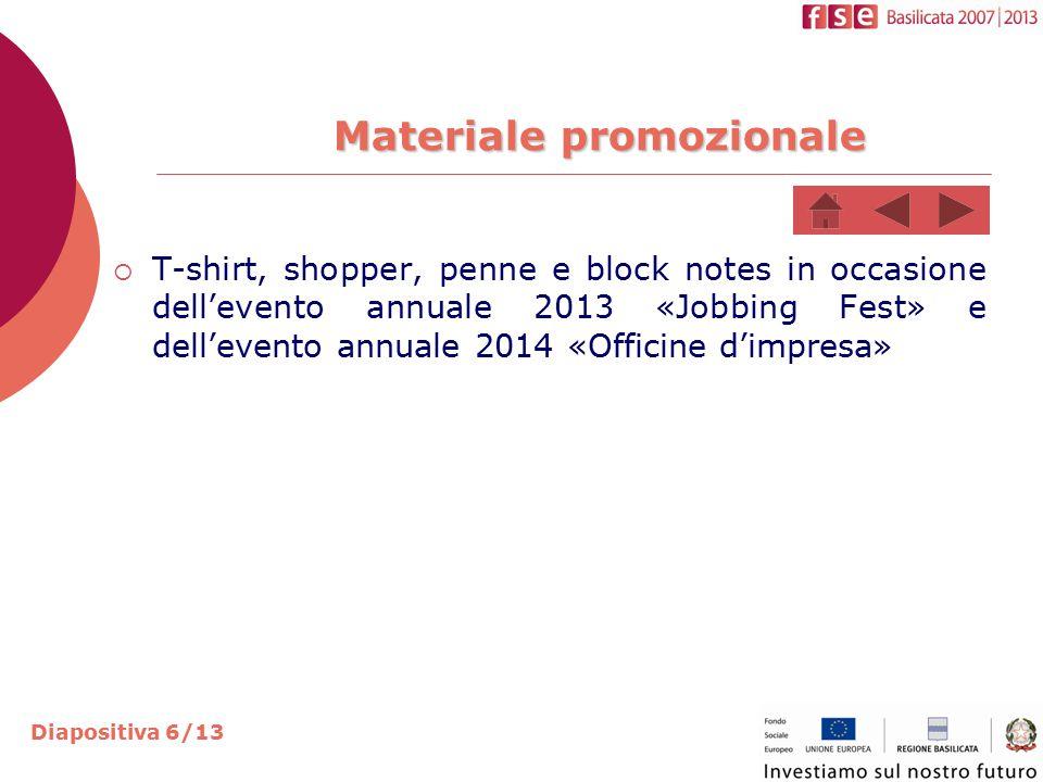  T-shirt, shopper, penne e block notes in occasione dell'evento annuale 2013 «Jobbing Fest» e dell'evento annuale 2014 «Officine d'impresa» Materiale promozionale Materiale promozionale Diapositiva 6/13
