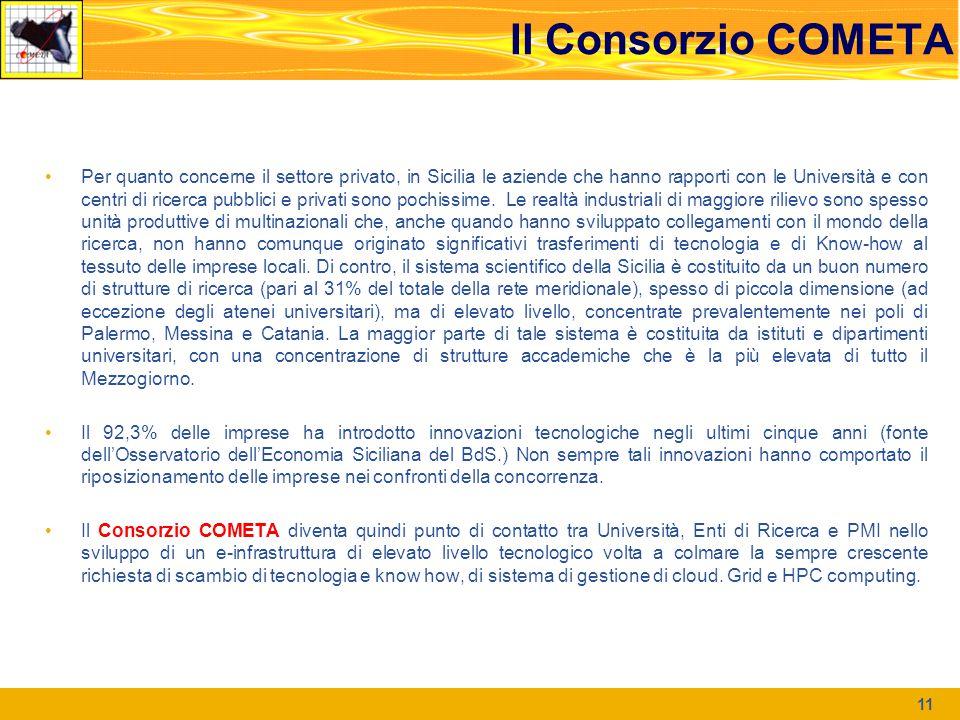 Il Consorzio COMETA Per quanto concerne il settore privato, in Sicilia le aziende che hanno rapporti con le Università e con centri di ricerca pubblic