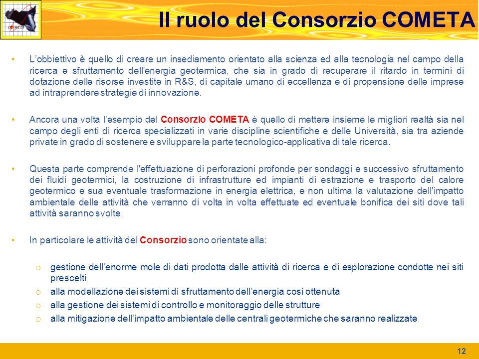 Il ruolo del Consorzio COMETA L'obbiettivo è quello di creare un insediamento orientato alla scienza ed alla tecnologia nel campo della ricerca e sfruttamento dell energia geotermica, che sia in grado di recuperare il ritardo in termini di dotazione delle risorse investite in R&S, di capitale umano di eccellenza e di propensione delle imprese ad intraprendere strategie di innovazione.