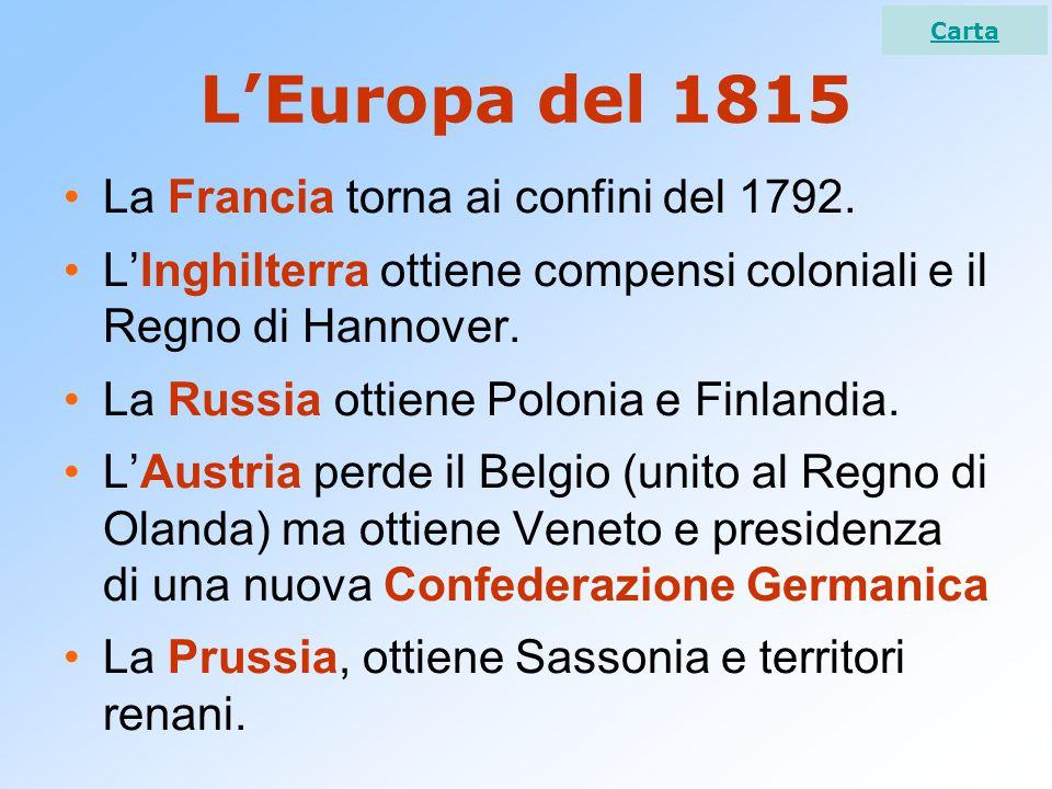L'Europa del 1815 La Francia torna ai confini del 1792. L'Inghilterra ottiene compensi coloniali e il Regno di Hannover. La Russia ottiene Polonia e F