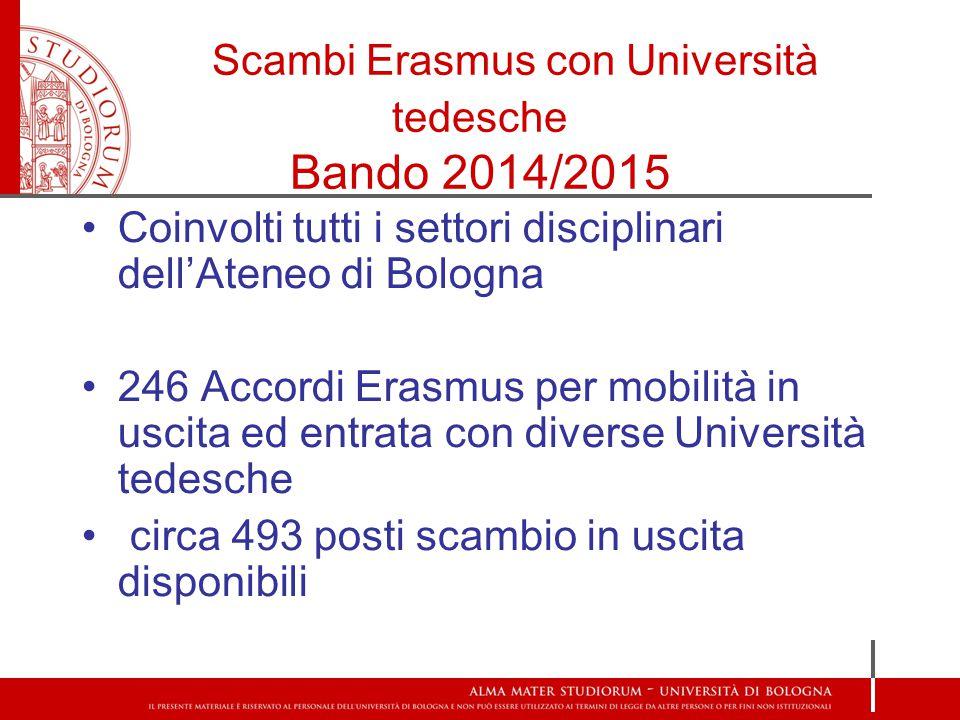 Scambi Erasmus con Università tedesche Bando 2014/2015 Coinvolti tutti i settori disciplinari dell'Ateneo di Bologna 246 Accordi Erasmus per mobilità in uscita ed entrata con diverse Università tedesche circa 493 posti scambio in uscita disponibili