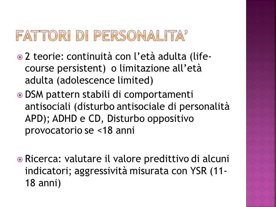 2 teorie: continuità con l'età adulta (life- course persistent) o limitazione all'età adulta (adolescence limited)  DSM pattern stabili di comportamenti antisociali (disturbo antisociale di personalità APD); ADHD e CD, Disturbo oppositivo provocatorio se <18 anni  Ricerca: valutare il valore predittivo di alcuni indicatori; aggressività misurata con YSR (11- 18 anni)
