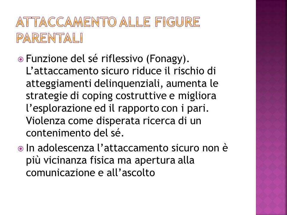  Funzione del sé riflessivo (Fonagy).