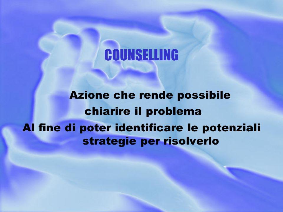COUNSELLING Azione che rende possibile chiarire il problema Al fine di poter identificare le potenziali strategie per risolverlo