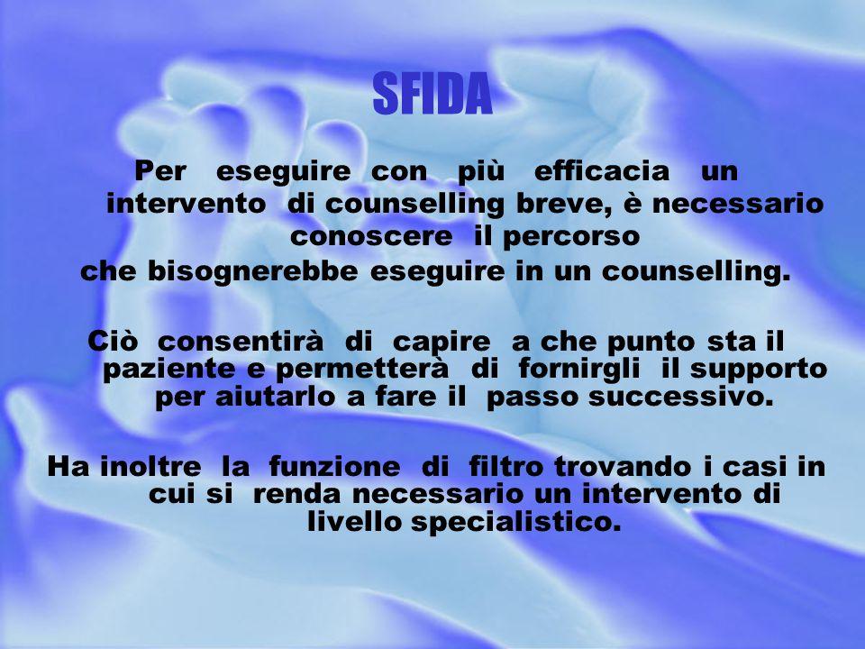 SFIDA Per eseguire con più efficacia un intervento di counselling breve, è necessario conoscere il percorso che bisognerebbe eseguire in un counselling.