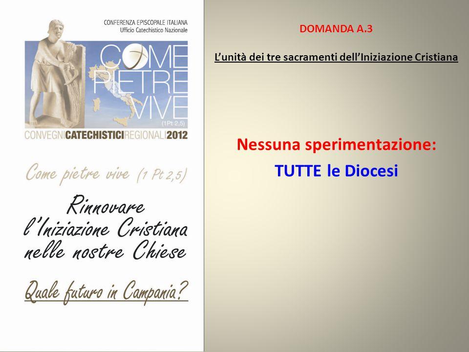 DOMANDA A.3 L'unità dei tre sacramenti dell'Iniziazione Cristiana Nessuna sperimentazione: TUTTE le Diocesi