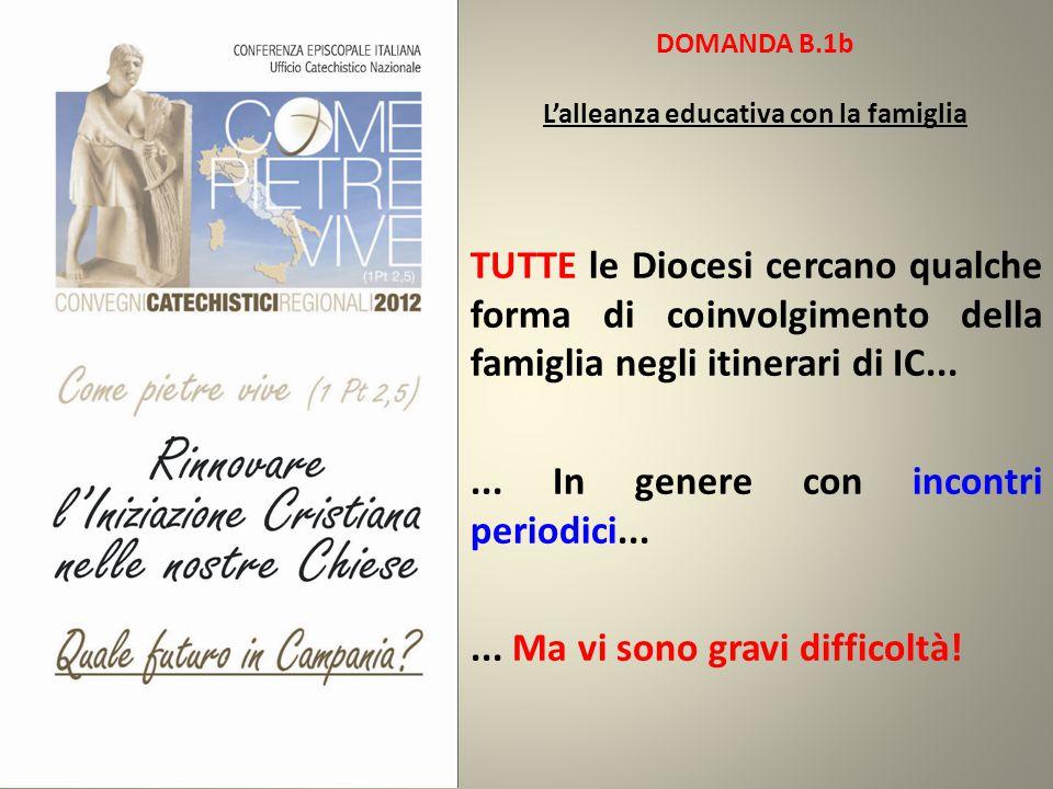 DOMANDA B.1b L'alleanza educativa con la famiglia TUTTE le Diocesi cercano qualche forma di coinvolgimento della famiglia negli itinerari di IC......