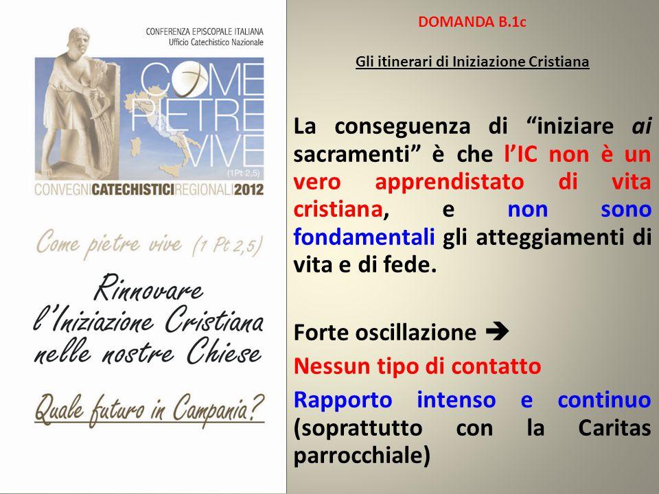 DOMANDA B.1c Gli itinerari di Iniziazione Cristiana La conseguenza di iniziare ai sacramenti è che l'IC non è un vero apprendistato di vita cristiana, e non sono fondamentali gli atteggiamenti di vita e di fede.
