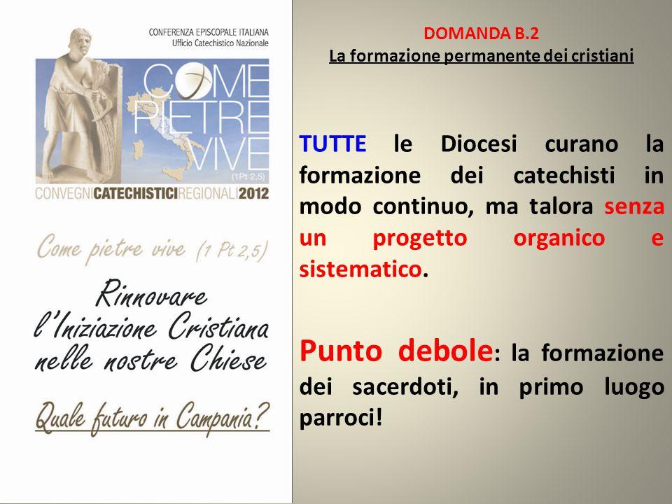 DOMANDA B.2 La formazione permanente dei cristiani TUTTE le Diocesi curano la formazione dei catechisti in modo continuo, ma talora senza un progetto organico e sistematico.